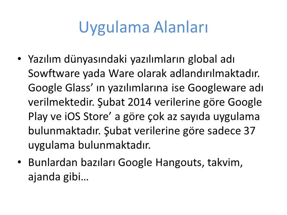 Uygulama Alanları Yazılım dünyasındaki yazılımların global adı Sowftware yada Ware olarak adlandırılmaktadır. Google Glass' ın yazılımlarına ise Googl