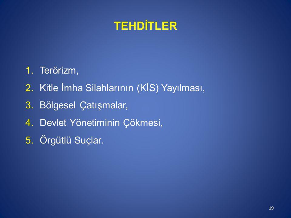 TEHDİTLER 1.Terörizm, 2.Kitle İmha Silahlarının (KİS) Yayılması, 3.Bölgesel Çatışmalar, 4.Devlet Yönetiminin Çökmesi, 5.Örgütlü Suçlar. 19