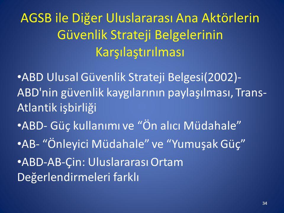 AGSB ile Diğer Uluslararası Ana Aktörlerin Güvenlik Strateji Belgelerinin Karşılaştırılması ABD Ulusal Güvenlik Strateji Belgesi(2002)- ABD'nin güvenl