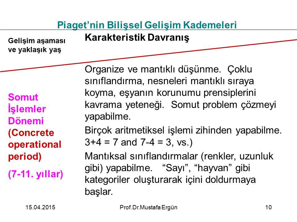 15.04.2015Prof.Dr.Mustafa Ergün10 Piaget'nin Bilişsel Gelişim Kademeleri Gelişim aşaması ve yaklaşık yaş Somut İşlemler Dönemi (Concrete operational p