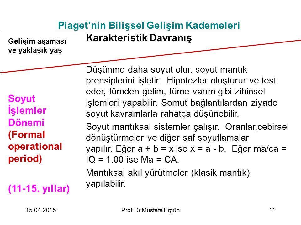 15.04.2015Prof.Dr.Mustafa Ergün11 Piaget'nin Bilişsel Gelişim Kademeleri Gelişim aşaması ve yaklaşık yaş Soyut İşlemler Dönemi (Formal operational per