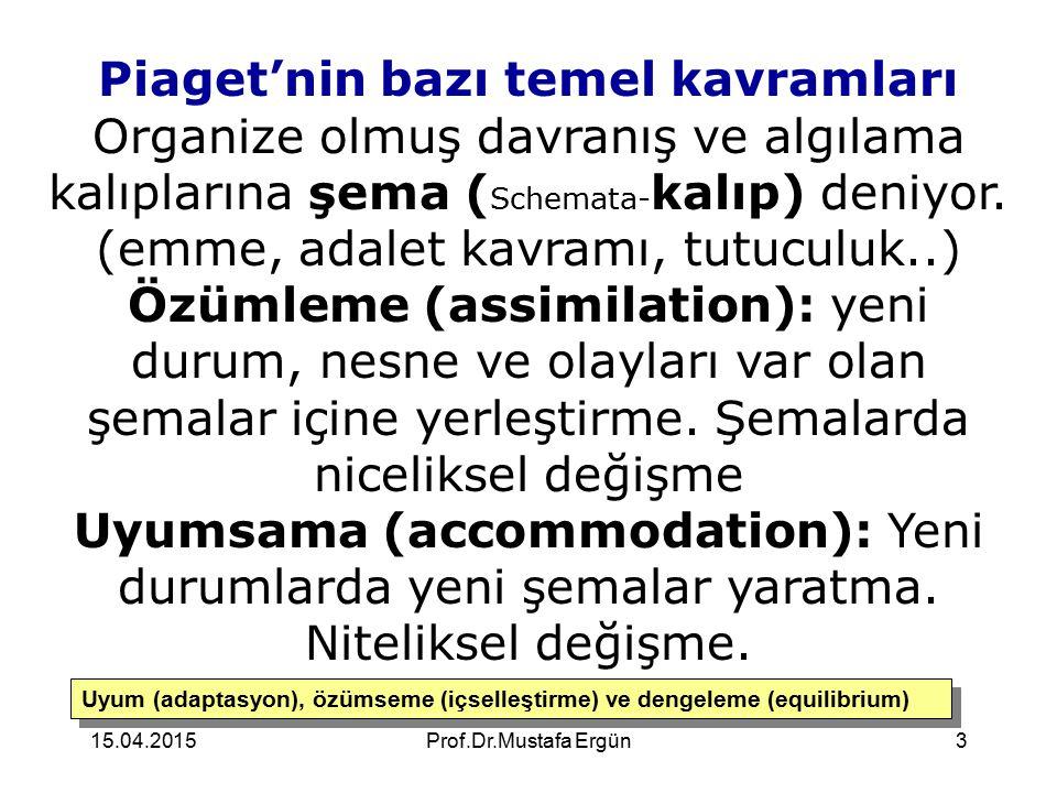 15.04.2015Prof.Dr.Mustafa Ergün3 Piaget'nin bazı temel kavramları Organize olmuş davranış ve algılama kalıplarına şema ( Schemata- kalıp) deniyor. (em