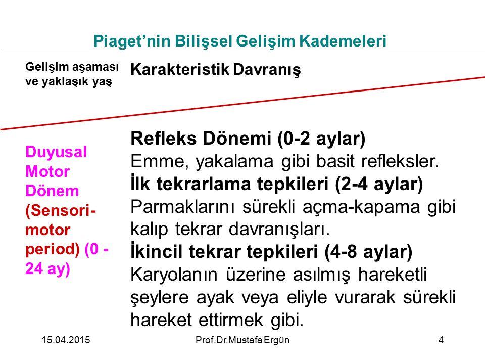 15.04.2015Prof.Dr.Mustafa Ergün4 Piaget'nin Bilişsel Gelişim Kademeleri Gelişim aşaması ve yaklaşık yaş Duyusal Motor Dönem (Sensori- motor period) (0