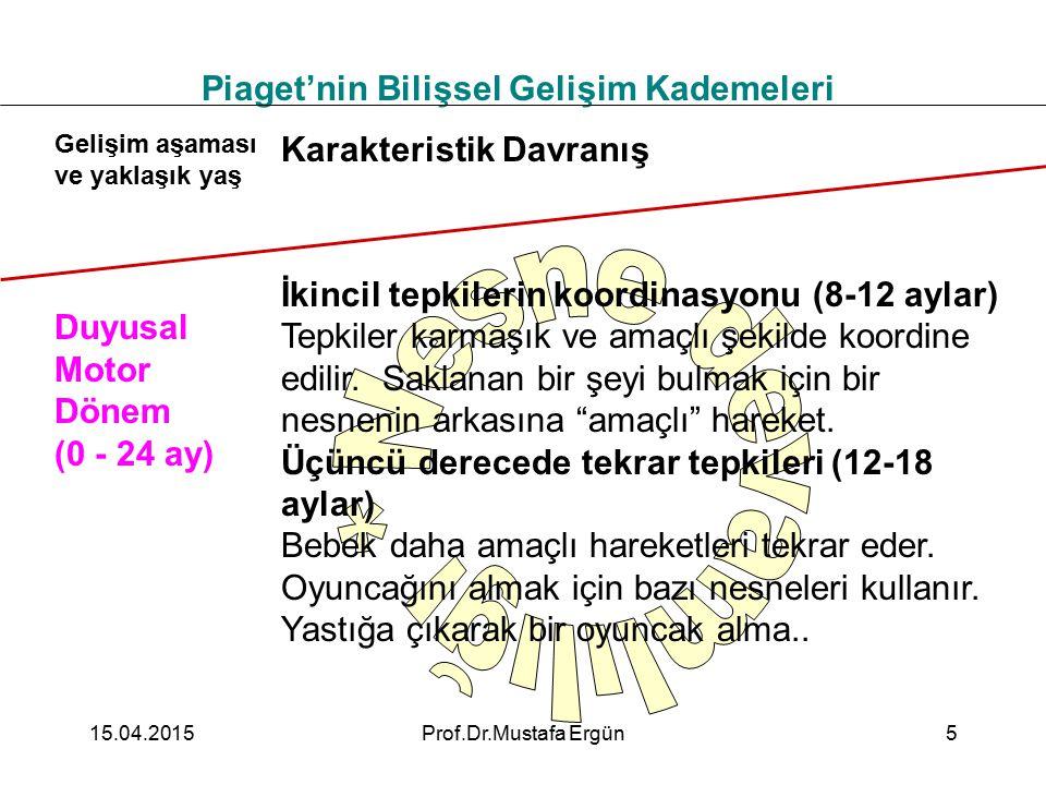 15.04.2015Prof.Dr.Mustafa Ergün5 Piaget'nin Bilişsel Gelişim Kademeleri Gelişim aşaması ve yaklaşık yaş Duyusal Motor Dönem (0 - 24 ay) Karakteristik