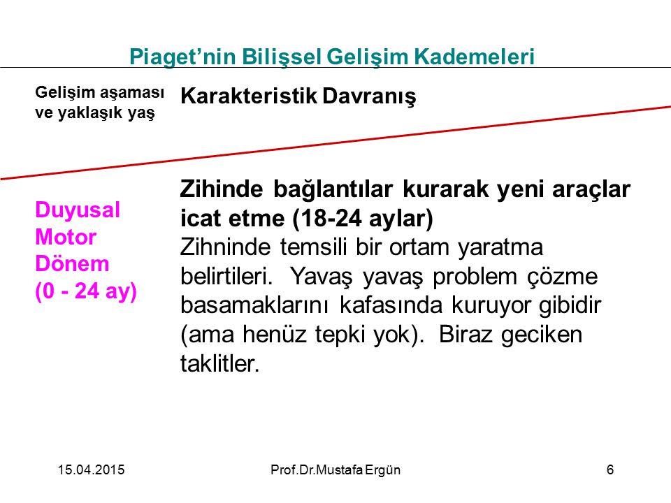 15.04.2015Prof.Dr.Mustafa Ergün6 Piaget'nin Bilişsel Gelişim Kademeleri Gelişim aşaması ve yaklaşık yaş Duyusal Motor Dönem (0 - 24 ay) Karakteristik