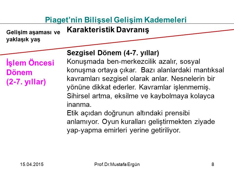 15.04.2015Prof.Dr.Mustafa Ergün8 Piaget'nin Bilişsel Gelişim Kademeleri Gelişim aşaması ve yaklaşık yaş İşlem Öncesi Dönem (2-7. yıllar) Karakteristik