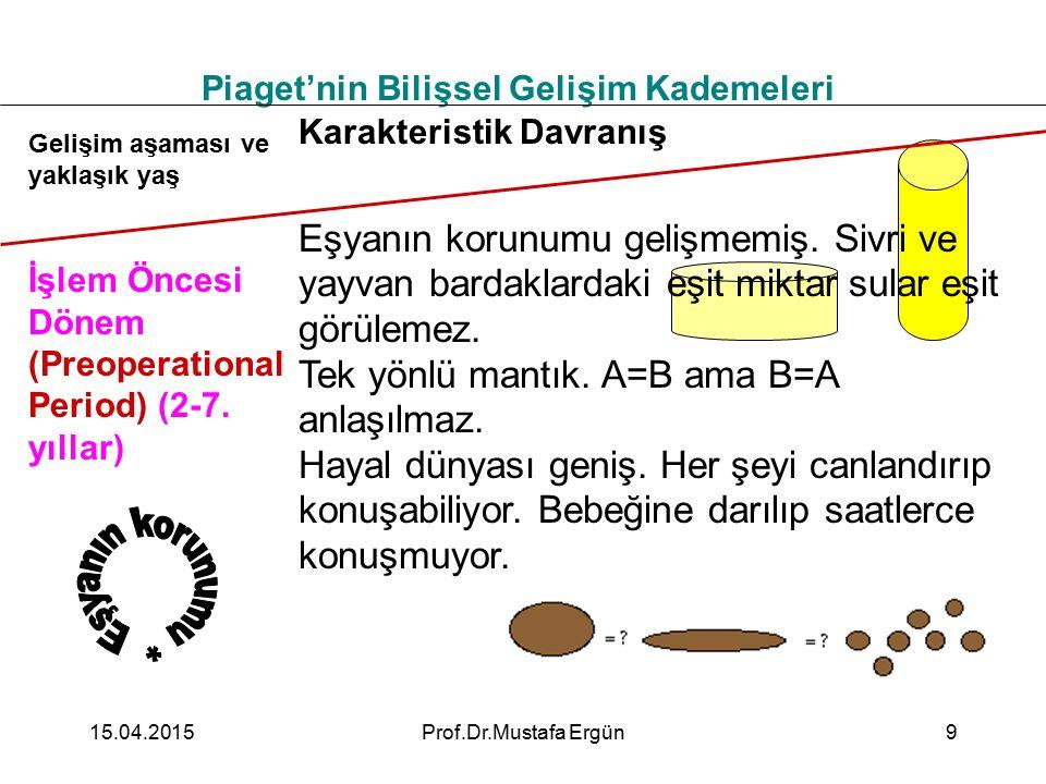 15.04.2015Prof.Dr.Mustafa Ergün9 Piaget'nin Bilişsel Gelişim Kademeleri Gelişim aşaması ve yaklaşık yaş İşlem Öncesi Dönem (Preoperational Period) (2-