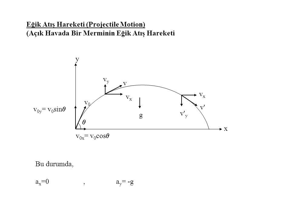 Eğik Atış Hareketi (Projectile Motion) (Açık Havada Bir Merminin Eğik Atış Hareketi Bu durumda, a x =0, a y = -g v 0x = v 0 cos  v 0y = v 0 sin  v0v