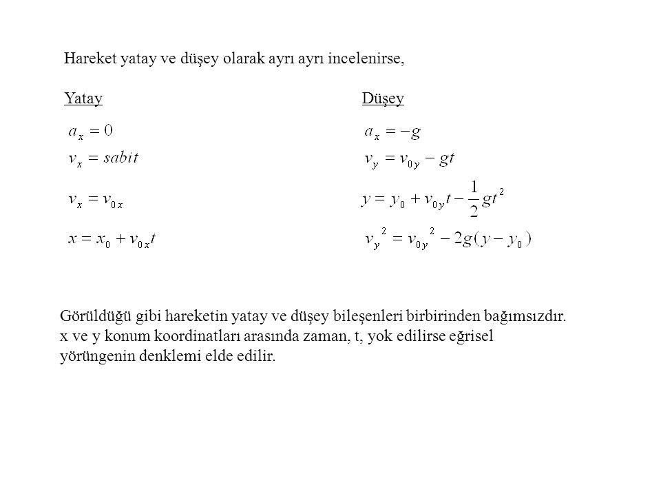 Hareket yatay ve düşey olarak ayrı ayrı incelenirse, Yatay Düşey Görüldüğü gibi hareketin yatay ve düşey bileşenleri birbirinden bağımsızdır. x ve y k