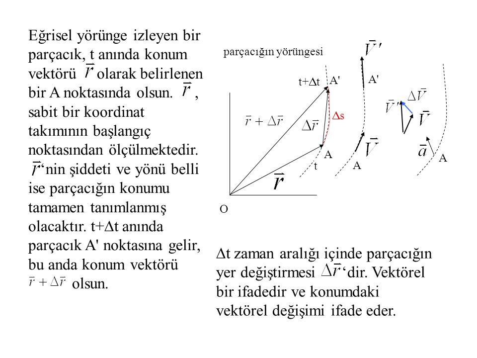 Eğrisel yörünge izleyen bir parçacık, t anında konum vektörü olarak belirlenen bir A noktasında olsun., sabit bir koordinat takımının başlangıç noktas
