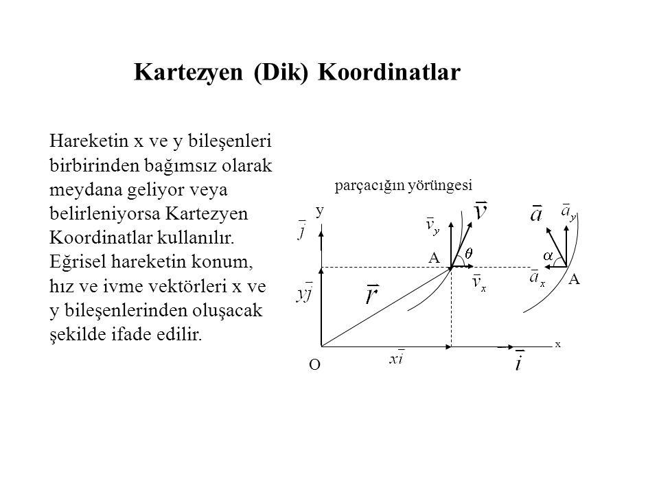Hareketin x ve y bileşenleri birbirinden bağımsız olarak meydana geliyor veya belirleniyorsa Kartezyen Koordinatlar kullanılır. Eğrisel hareketin konu