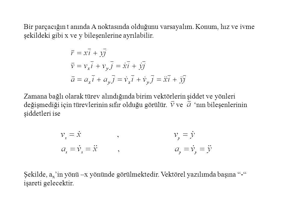 Bir parçacığın t anında A noktasında olduğunu varsayalım. Konum, hız ve ivme şekildeki gibi x ve y bileşenlerine ayrılabilir. Zamana bağlı olarak türe
