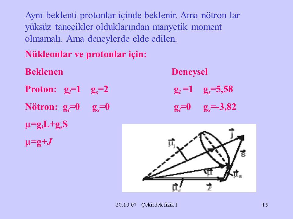20.10.07 Çekirdek fizik I Aynı beklenti protonlar içinde beklenir. Ama nötron lar yüksüz tanecikler olduklarından manyetik moment olmamalı. Ama deneyl