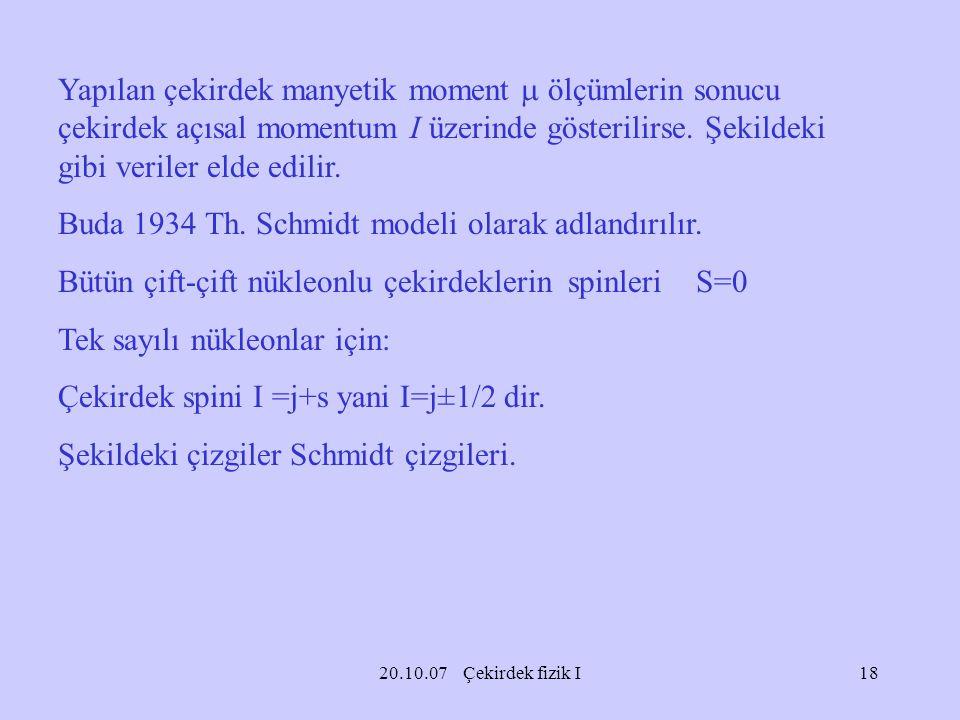 20.10.07 Çekirdek fizik I Yapılan çekirdek manyetik moment  ölçümlerin sonucu çekirdek açısal momentum I üzerinde gösterilirse. Şekildeki gibi verile