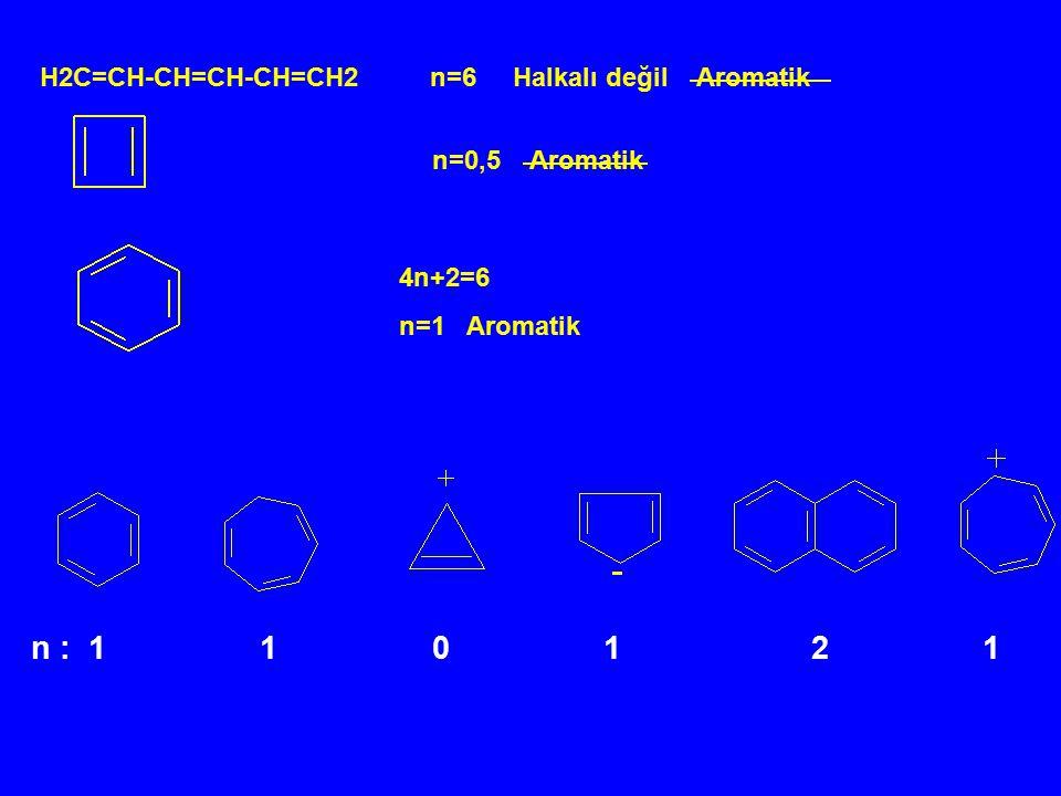 n : 1 1 0 1 2 1 H2C=CH-CH=CH-CH=CH2 n=6 Halkalı değil Aromatik n=0,5 Aromatik 4n+2=6 n=1 Aromatik