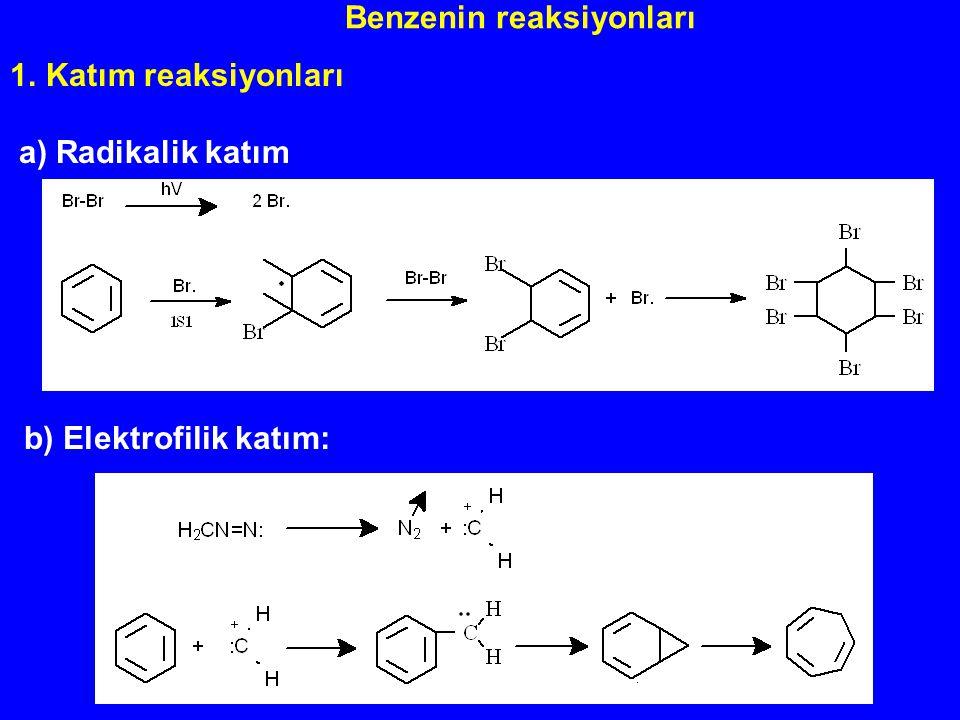 Benzenin reaksiyonları 1.Katım reaksiyonları a) Radikalik katım b) Elektrofilik katım: