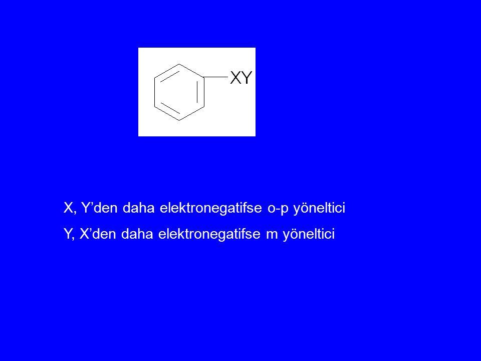 X, Y'den daha elektronegatifse o-p yöneltici Y, X'den daha elektronegatifse m yöneltici