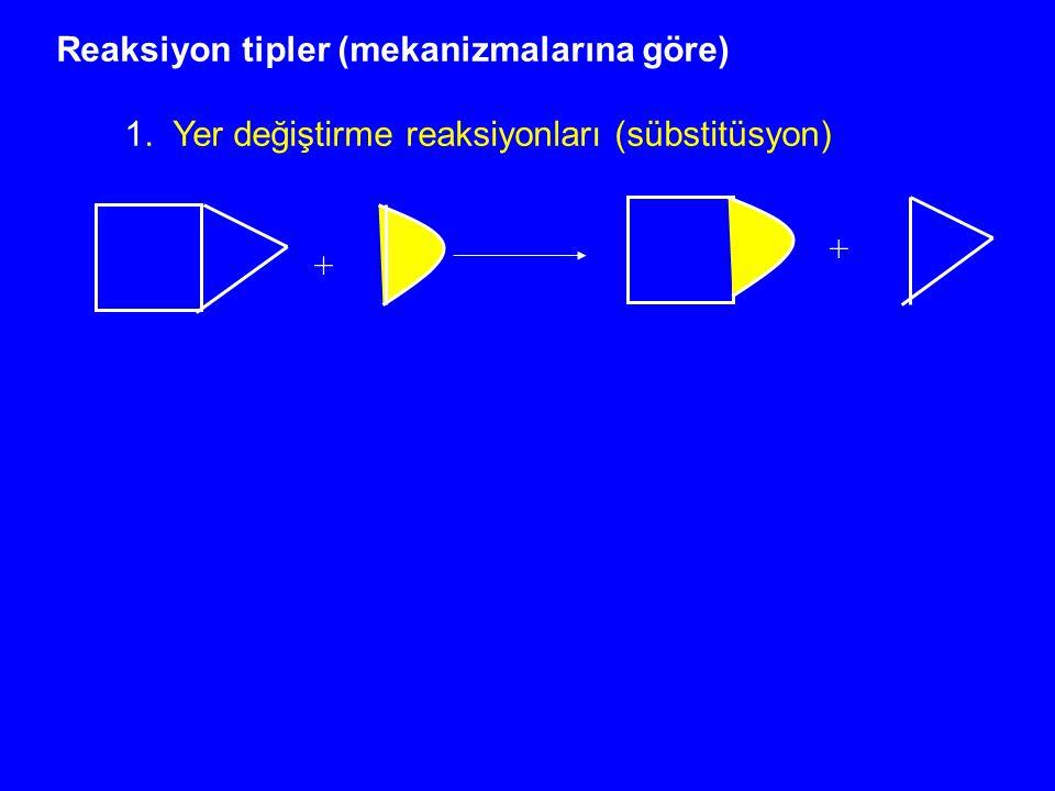 Reaksiyon tipler (mekanizmalarına göre) 1. Yer değiştirme reaksiyonları (sübstitüsyon) + +