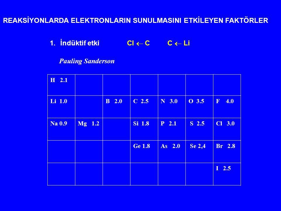 H 2.1 Li 1.0B 2.0C 2.5N 3.0O 3.5F 4.0 Na 0.9Mg 1.2Si 1.8P 2.1 S 2.5Cl 3.0 Ge 1.8As 2.0 Se 2,4Br 2.8 I 2.5 REAKSİYONLARDA ELEKTRONLARIN SUNULMASINI ETK