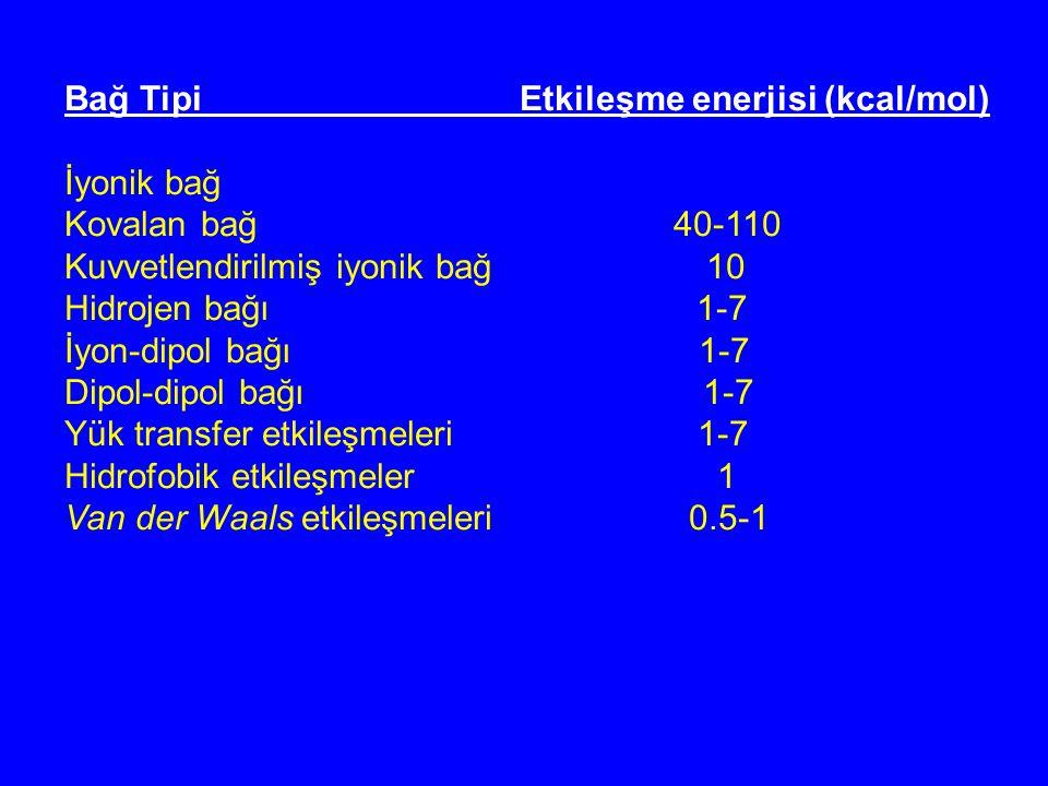 Bağ Tipi Etkileşme enerjisi (kcal/mol) İyonik bağ Kovalan bağ 40-110 Kuvvetlendirilmiş iyonik bağ 10 Hidrojen bağı 1-7 İyon-dipol bağı 1-7 Dipol-dipol