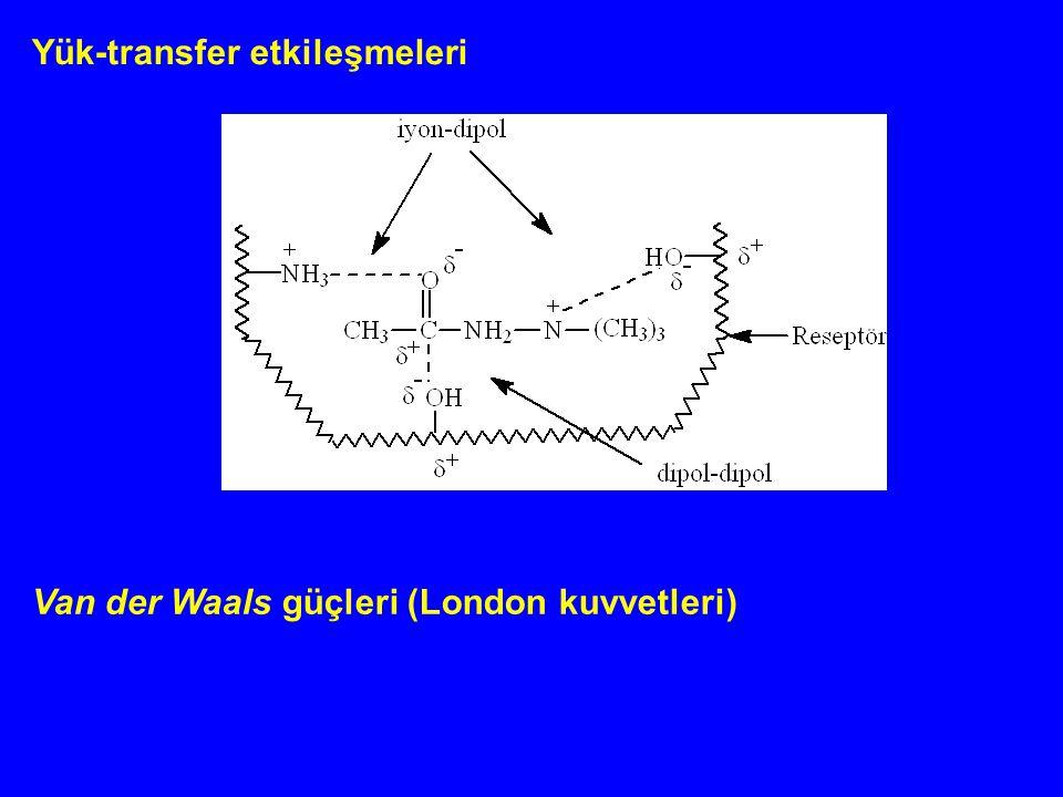 Yük-transfer etkileşmeleri Van der Waals güçleri (London kuvvetleri)