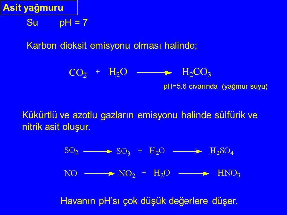Asit yağmuru Su pH = 7 Karbon dioksit emisyonu olması halinde; pH=5.6 civarında (yağmur suyu) Kükürtlü ve azotlu gazların emisyonu halinde sülfürik ve