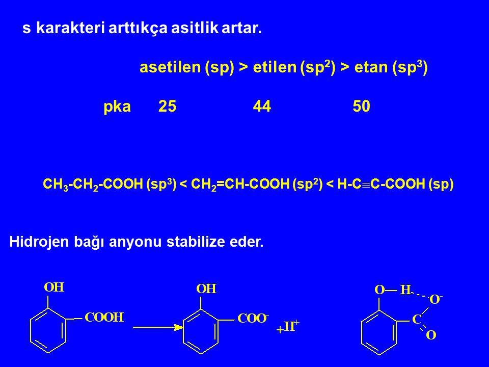 Hidrojen bağı anyonu stabilize eder. s karakteri arttıkça asitlik artar. asetilen (sp) > etilen (sp 2 ) > etan (sp 3 ) pka 25 44 50 CH 3 -CH 2 -COOH (
