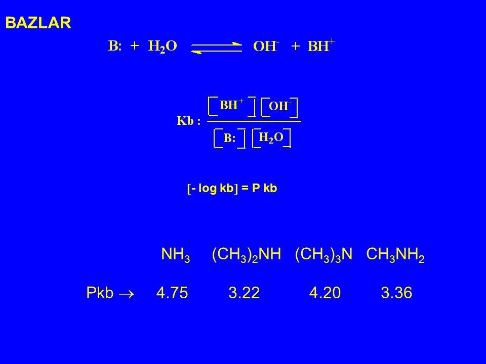  - log kb  = P kb BAZLAR NH 3 (CH 3 ) 2 NH (CH 3 ) 3 N CH 3 NH 2 Pkb  4.75 3.22 4.20 3.36