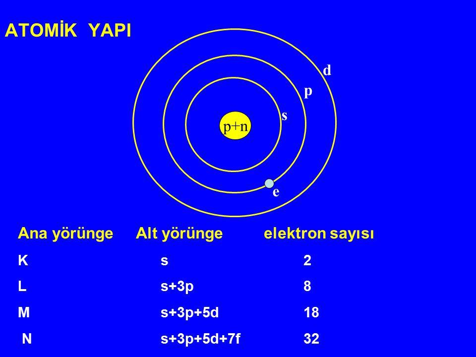 ATOMİK YAPI Ana yörünge Alt yörünge elektron sayısı Ks2 Ls+3p8 Ms+3p+5d18 N s+3p+5d+7f32 p+n e s p d