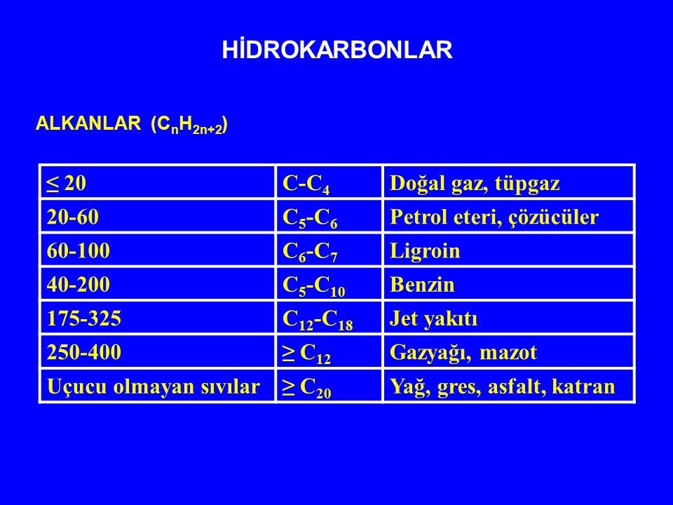 ALKANLAR (C n H 2n+2 ) ≤ 20C-C 4 Doğal gaz, tüpgaz 20-60C 5 -C 6 Petrol eteri, çözücüler 60-100C 6 -C 7 Ligroin 40-200C 5 -C 10 Benzin 175-325C 12 -C
