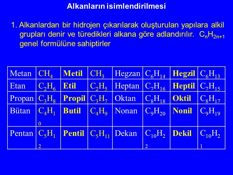 Alkanların isimlendirilmesi 1. Alkanlardan bir hidrojen çıkarılarak oluşturulan yapılara alkil grupları denir ve türedikleri alkana göre adlandırılır.