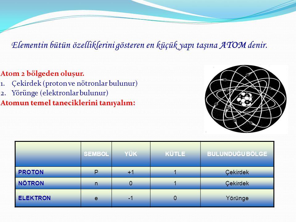 Elementin bütün özelliklerini gösteren en küçük yapı taşına ATOM denir.