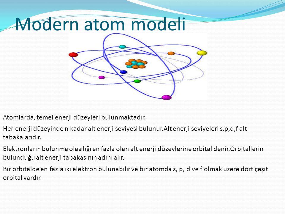 Modern atom modeli Atomlarda, temel enerji düzeyleri bulunmaktadır.