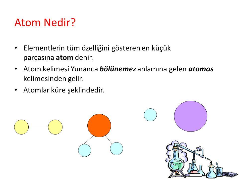 Atom Nedir.Elementlerin tüm özelliğini gösteren en küçük parçasına atom denir.