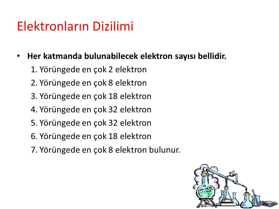 Elektronların Dizilimi Her katmanda bulunabilecek elektron sayısı bellidir.