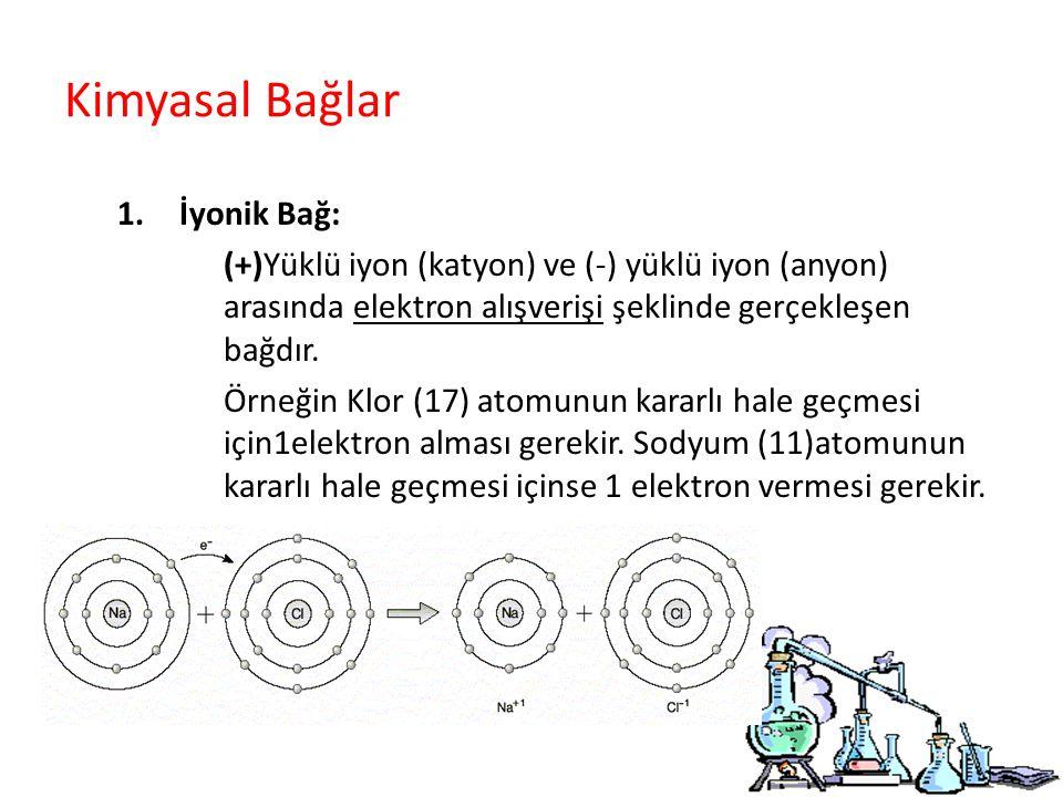 Kimyasal Bağlar 1.İyonik Bağ: (+)Yüklü iyon (katyon) ve (-) yüklü iyon (anyon) arasında elektron alışverişi şeklinde gerçekleşen bağdır.