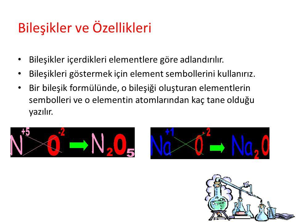 Bileşikler ve Özellikleri Bileşikler içerdikleri elementlere göre adlandırılır.