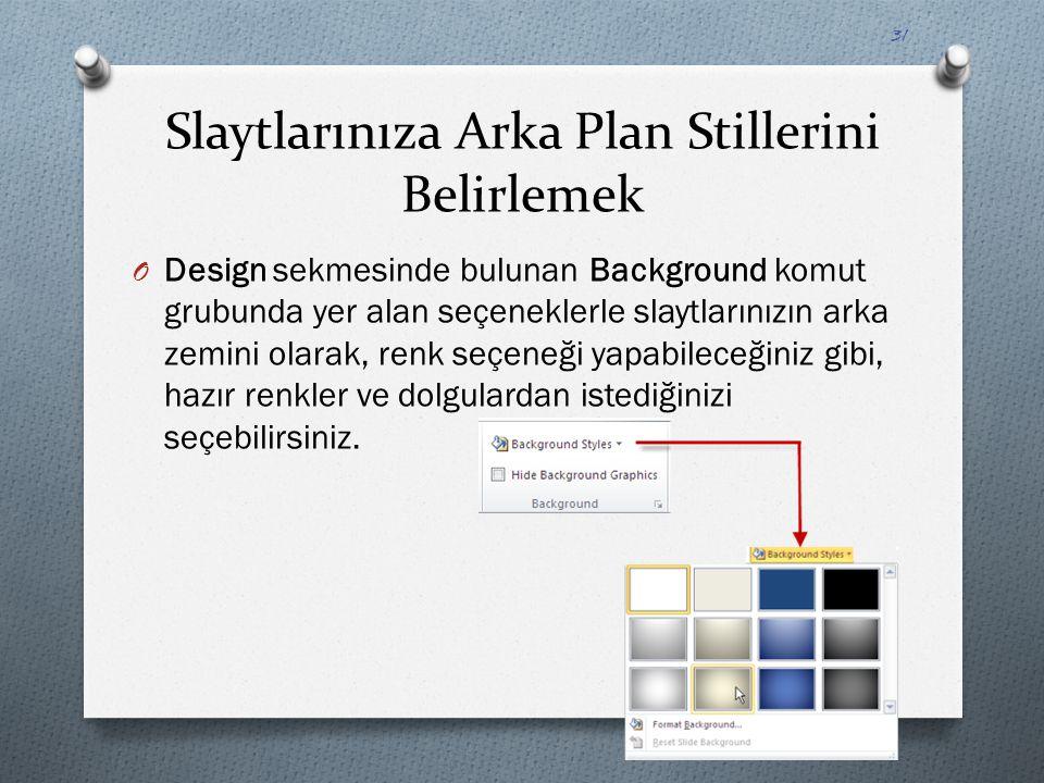 Slaytlarınıza Arka Plan Stillerini Belirlemek O Design sekmesinde bulunan Background komut grubunda yer alan seçeneklerle slaytlarınızın arka zemini o