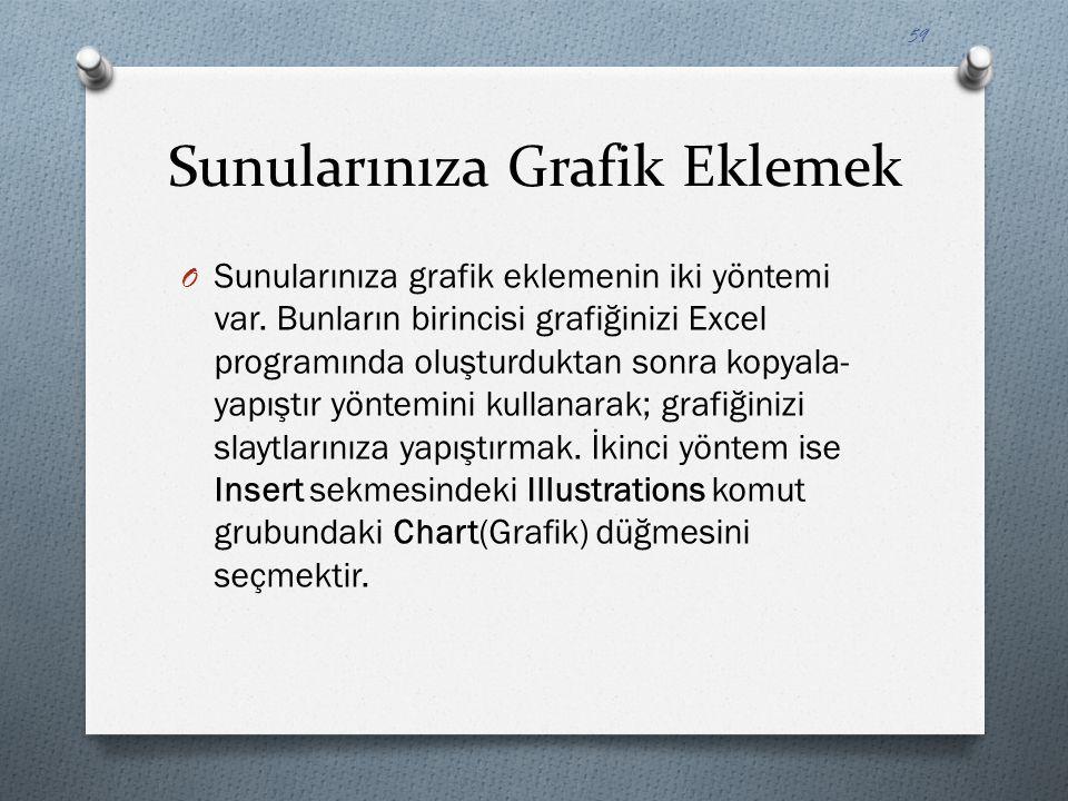 Sunularınıza Grafik Eklemek O Sunularınıza grafik eklemenin iki yöntemi var. Bunların birincisi grafiğinizi Excel programında oluşturduktan sonra kopy