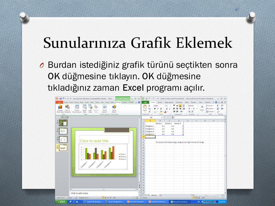 Sunularınıza Grafik Eklemek O Burdan istediğiniz grafik türünü seçtikten sonra OK düğmesine tıklayın. OK düğmesine tıkladığınız zaman Excel programı a