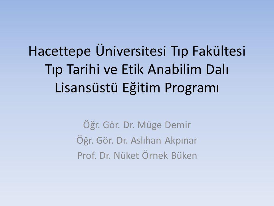 Adresler www.deontoloji.hacettepe.edu.tr www.saglikbilimleri.hacettepe.edu.tr 1-3.Kasım.2013 8.