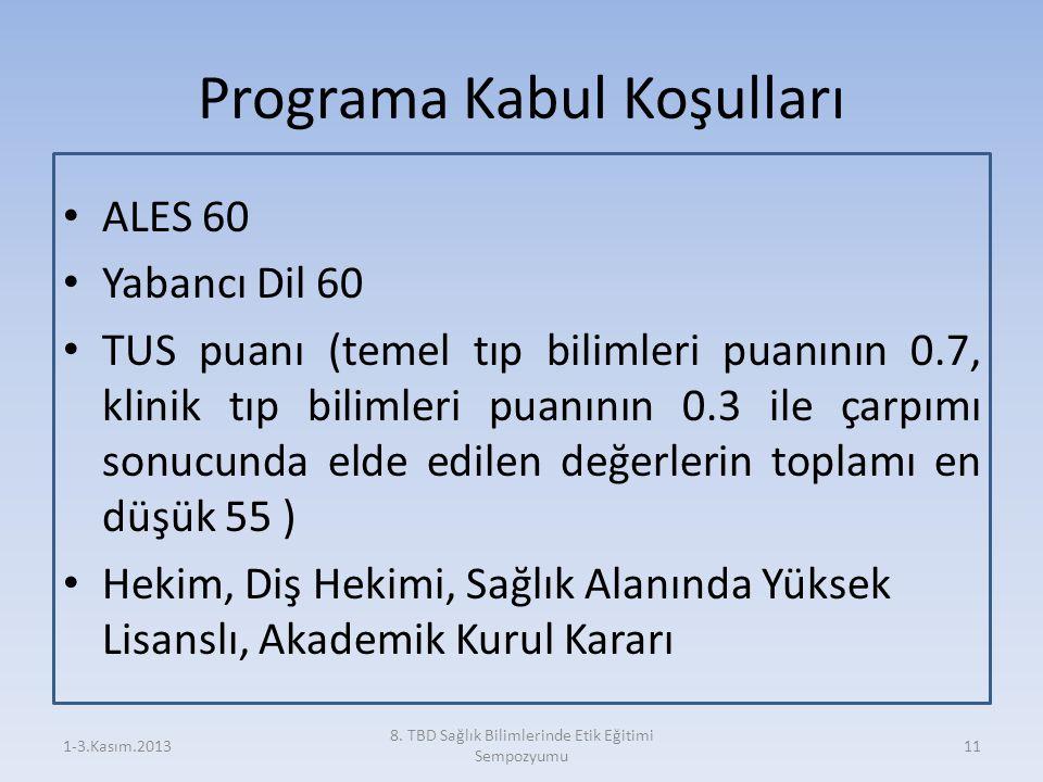 Programa Kabul Koşulları ALES 60 Yabancı Dil 60 TUS puanı (temel tıp bilimleri puanının 0.7, klinik tıp bilimleri puanının 0.3 ile çarpımı sonucunda e