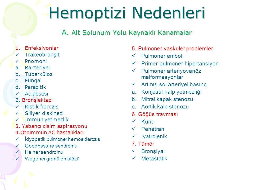 Hemoptizi Nedenleri A.