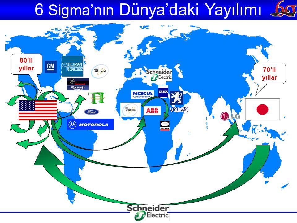 70'li yıllar 80'li yıllar 6 Sigma'nın Dünya'daki Yayılımı