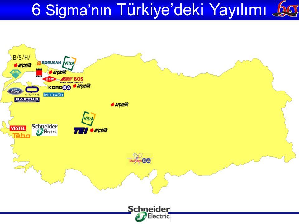 6 Sigma'nın Türkiye'deki Yayılımı