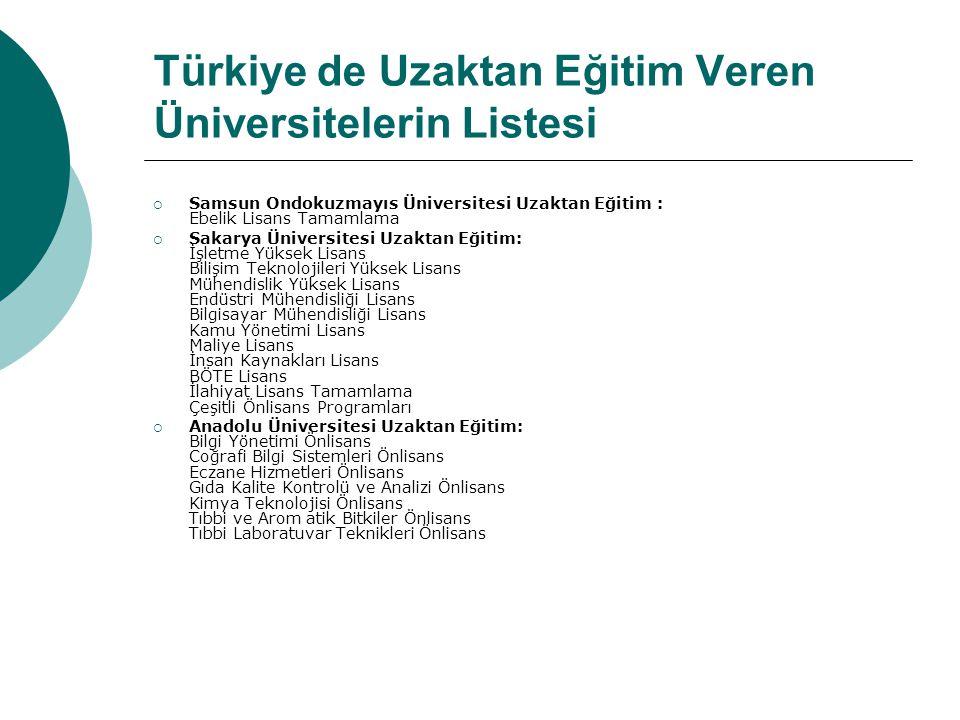 Türkiye de Uzaktan Eğitim Veren Üniversitelerin Listesi  Samsun Ondokuzmayıs Üniversitesi Uzaktan Eğitim : Ebelik Lisans Tamamlama  Sakarya Üniversi