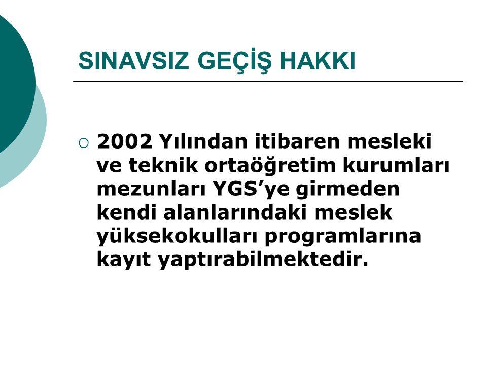 SINAVSIZ GEÇİŞ HAKKI  2002 Yılından itibaren mesleki ve teknik ortaöğretim kurumları mezunları YGS'ye girmeden kendi alanlarındaki meslek yüksekokull