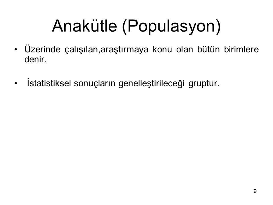 9 Anakütle (Populasyon) Üzerinde çalışılan,araştırmaya konu olan bütün birimlere denir.