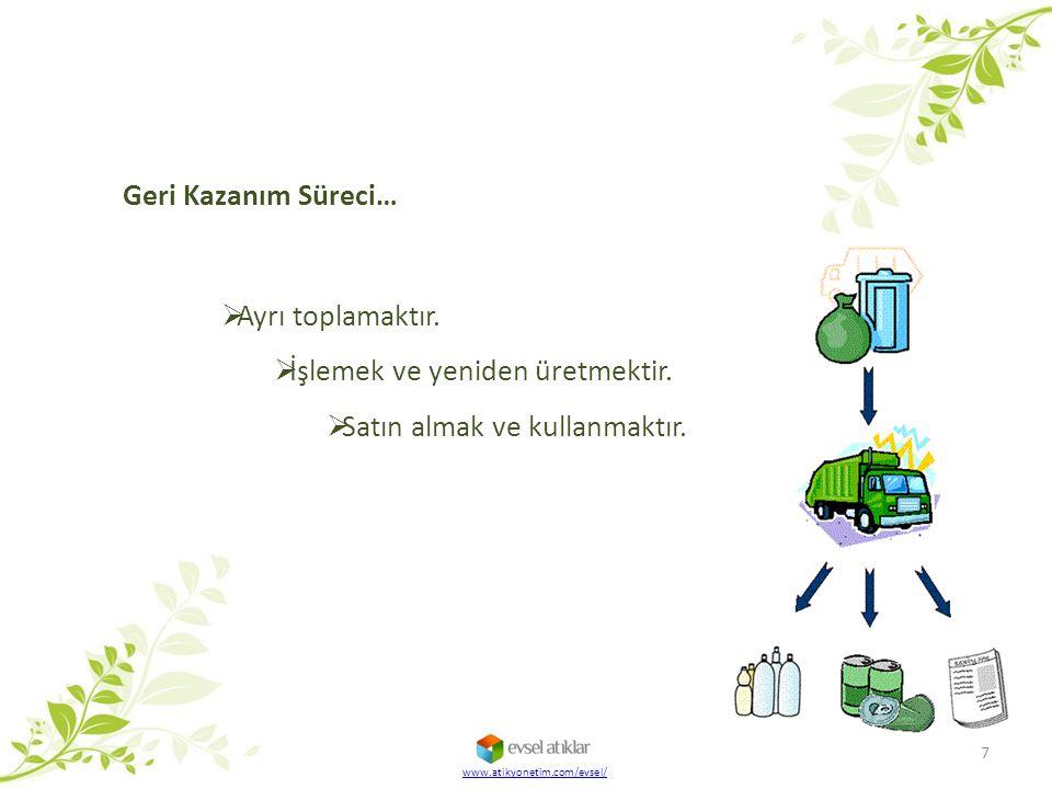 www.atikyonetim.com/evsel/ 7  Ayrı toplamaktır.  İşlemek ve yeniden üretmektir.  Satın almak ve kullanmaktır. Geri Kazanım Süreci…