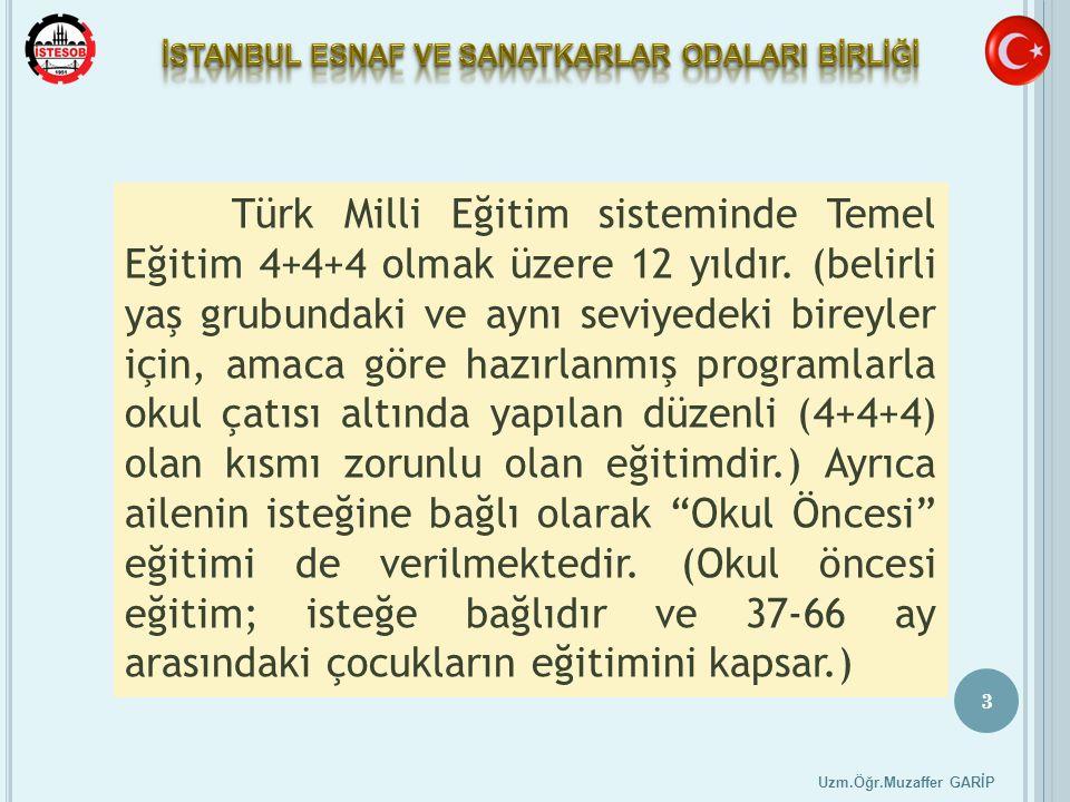 3 Uzm.Öğr.Muzaffer GARİP Türk Milli Eğitim sisteminde Temel Eğitim 4+4+4 olmak üzere 12 yıldır. (belirli yaş grubundaki ve aynı seviyedeki bireyler iç